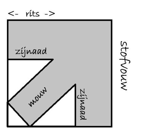 vierkantvest